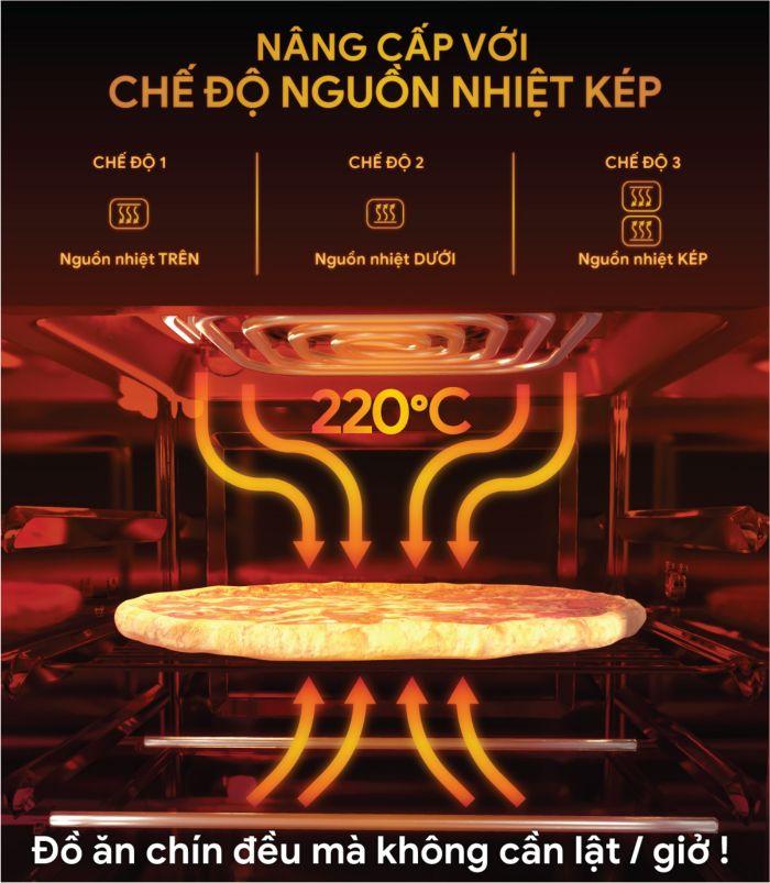 che-do-nuong-nhiet-kep-tien-loi-cua-noi-chien-khong-dau-2good-vortex-s20-air-fryer-oven