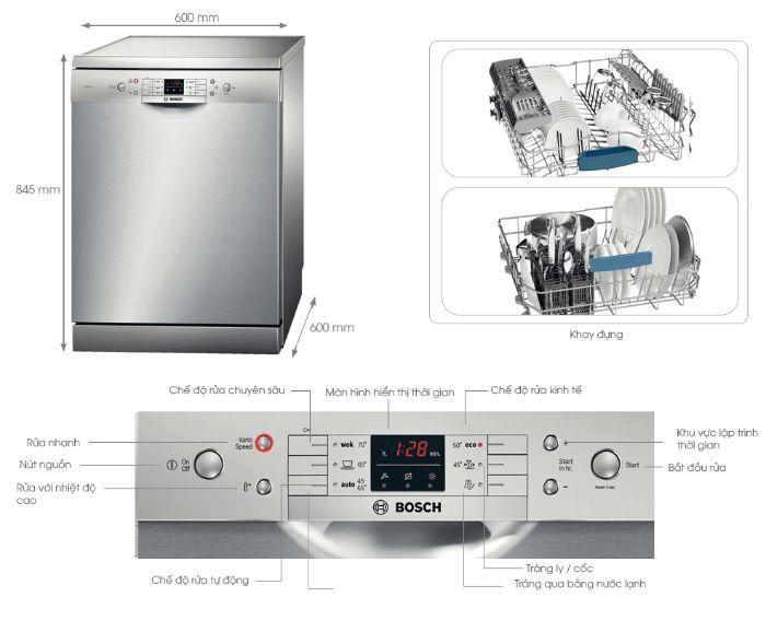 Đặc điểm nổi bật của máy rửa bát Bosch SMS63L08EA