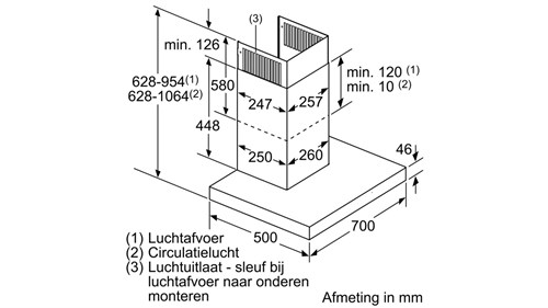 kichthuocmayhutmuiboschdwb77cm50