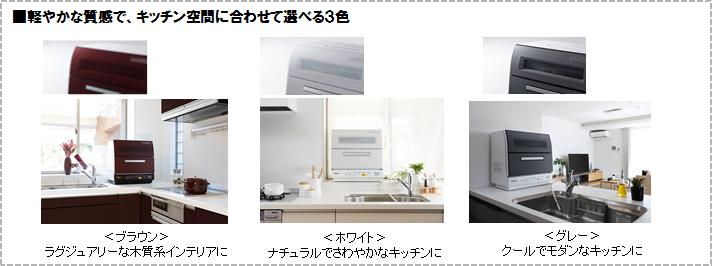 Màu line-up màu sắc cơ thể để phù hợp với lựa chọn không gian bếp