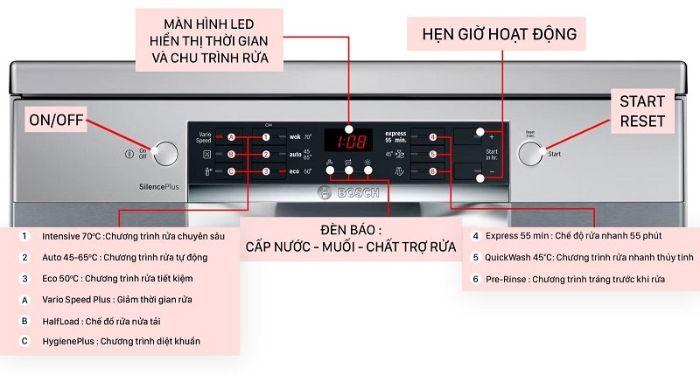 Bảng điều khiển Bosch SMS46GI01P