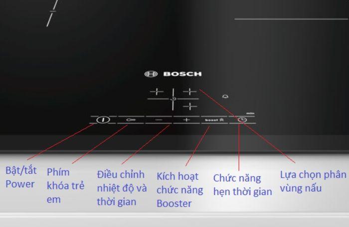 Bảng điều khiển của PUC631BB2E