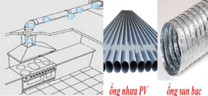 Cấu tạo của đường ống dẫn khí máy hút mùi
