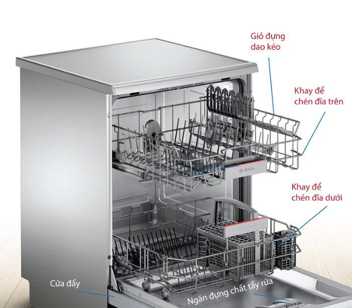Hệ thống ngăn chứa