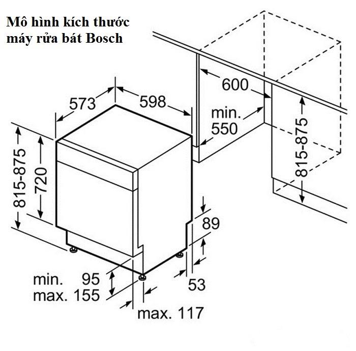 So sánh kích thước máy rửa bát Bosch và Fujishan