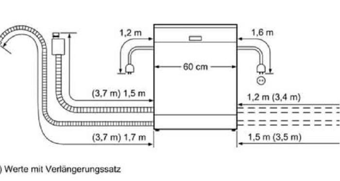 Sơ đồ lắp đặt máy Bosch SMS46GI01P