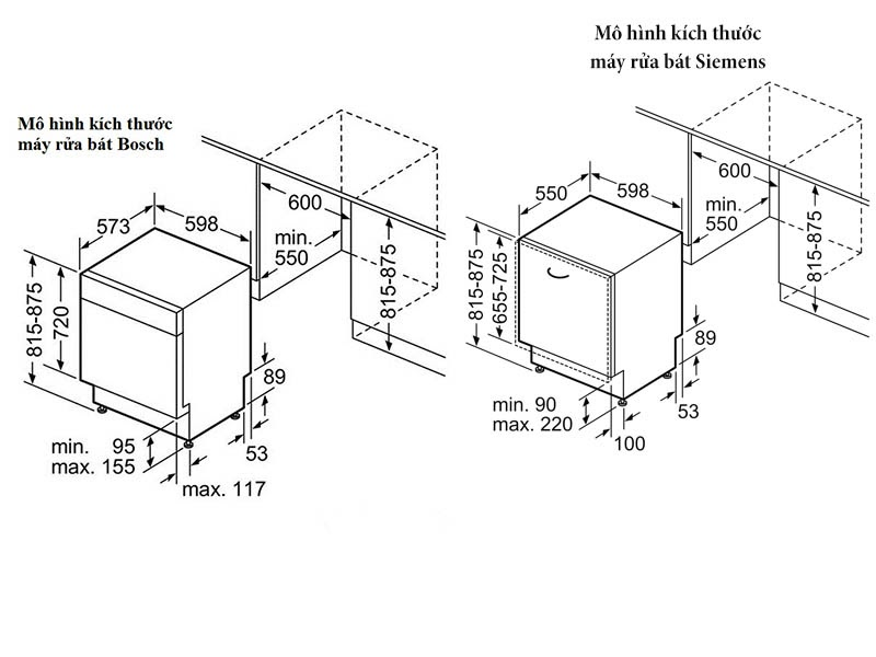So sánh mô hình kích thước máy rửa bát Bosch với Siemens