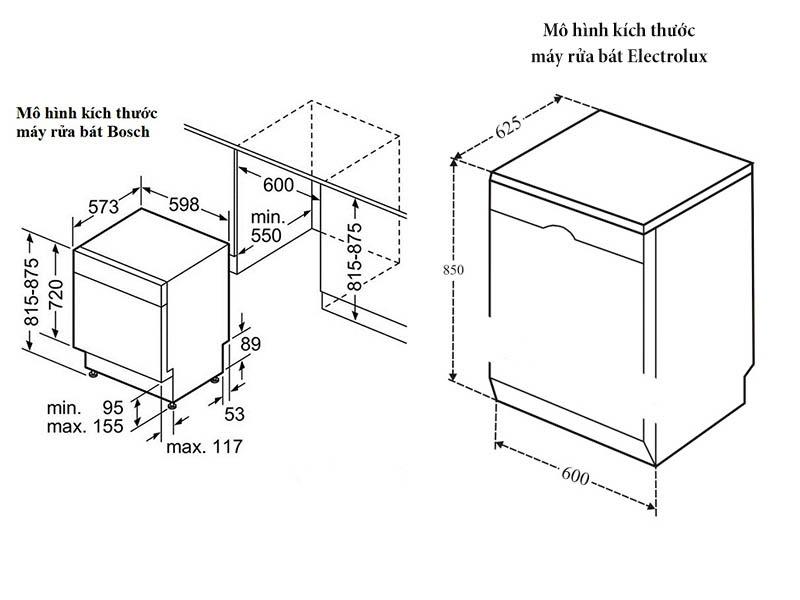 So sánh mô hình máy rửa bát Bosch và Electrolux