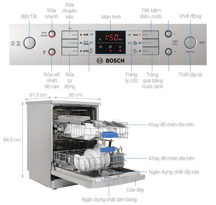 Thông tin chi tiết máy rửa bát Bosch SMS63l08EA